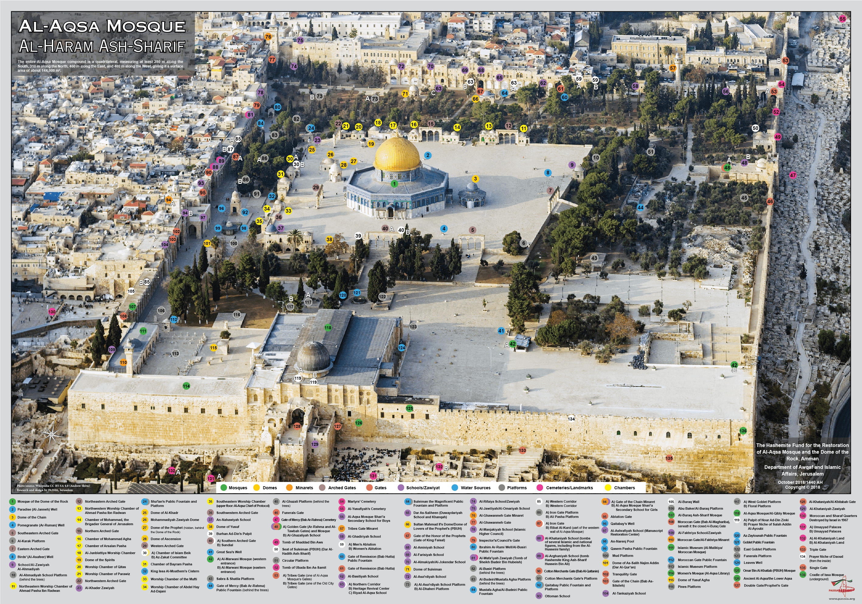 About the Dome of the Rock & Masjid  Al-Aqsa