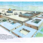Pre-1967 status quo of Al-Aqsa Mosque/Haram Al-Sharif since it was built by the Umayyads 1400 years ago
