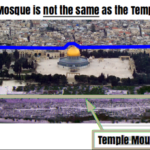 """Reduced Definition of Al-Aqsa by the Israeli Ministry of Foreign Affairs: """"The Dome of the Rock is not a Mosque"""""""