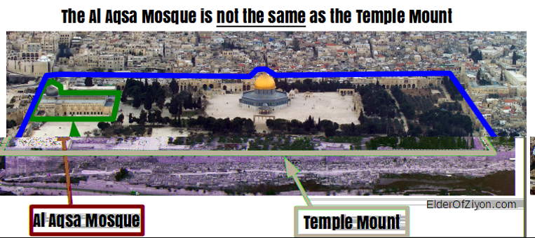 "Reduced Definition of Al-Aqsa by the Israeli Ministry of Foreign Affairs: ""The Dome of the Rock is not a Mosque"" Nov 2014 - Apr 2018"